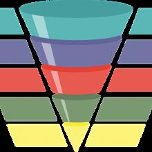 Conversie Optimalisatie Voor Webwinkels